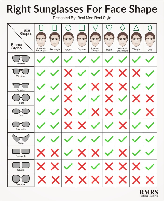 CHART-perfect-sunglasses-for-your-face-shape-2-1-e1458655092235